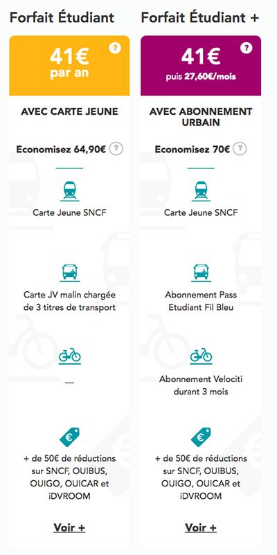Forfait SNCF étudiant