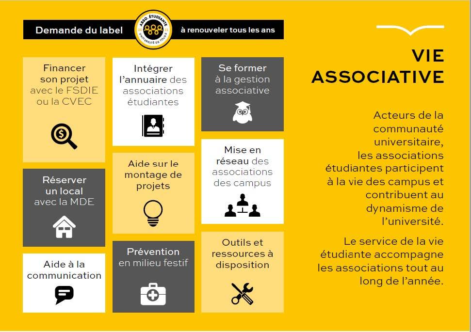 Infographie Asso